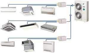 Схема системы кондиционирования