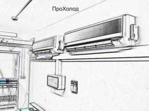 кондиционирование небольшой серверной сплит-системами