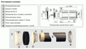 функциональные элементы приточного клапана