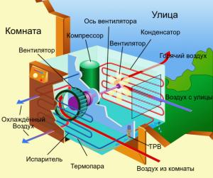 устройство оконного моноблока
