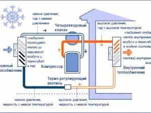 Схема воздушного теплового насоса