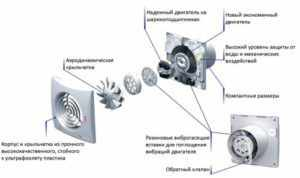 Конструкция вентилятора для кухни