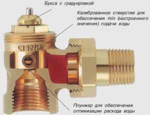 Конструкция крана Маевского
