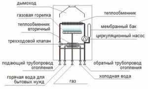 Общая схема газового котла