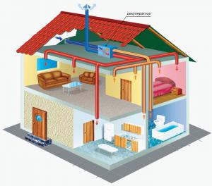Схема вентиляции кирпичного дома