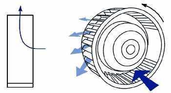 Настольный вентилятор 5