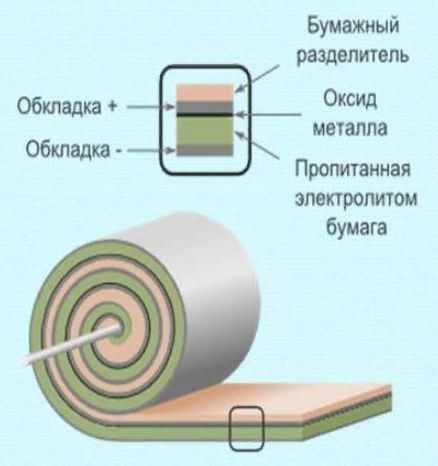 Твердотельный конденсатор 3