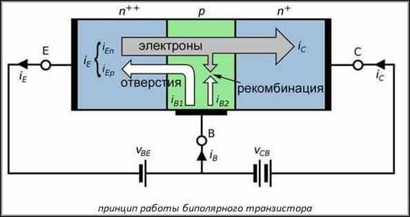 принцип работы биполярного транзистора