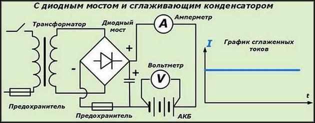 Схема с диодным мостом и сглаживающим конденсатором