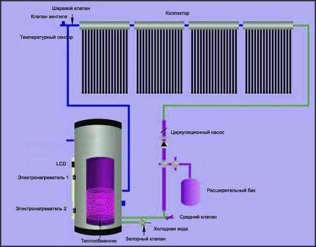 монтажная схема отопительного электрического котла (внешний контур)
