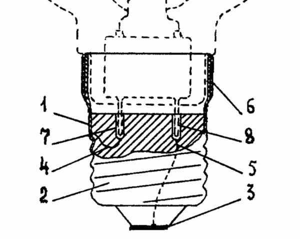 Устройство цоколя лампочки