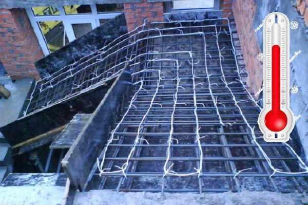 Подогрев бетона проводами