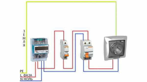 Схема подключения розетки для стиральной машины от счетчика