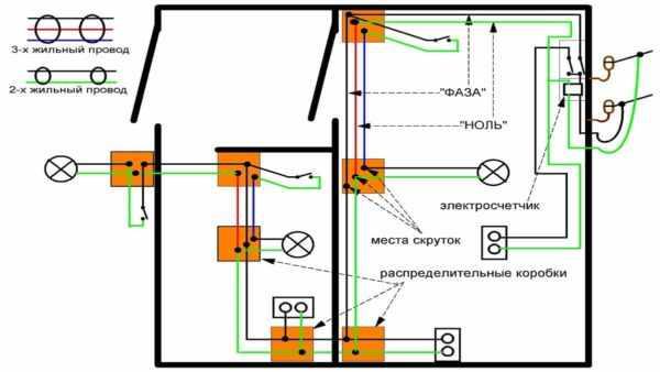 Схема электропроводки в коттедже